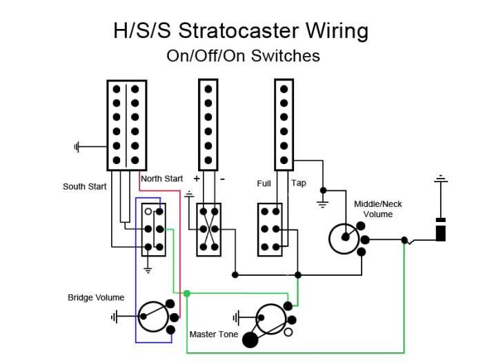 strat jack wiring