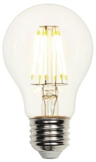 Welche Leuchtmittel fr Deckenventilatoren und Lampen