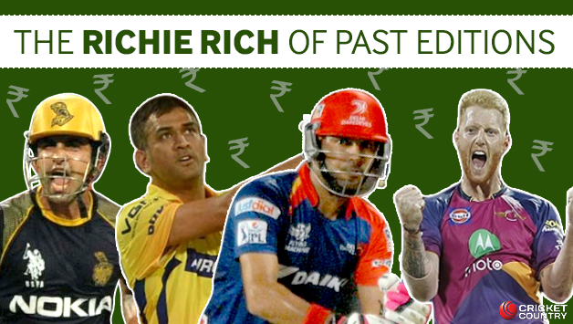 IPL 2018 Auction A look back at most expensive buys over the
