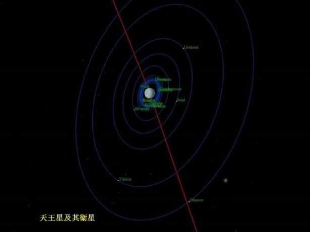 astronomy_dispel_trouble_43