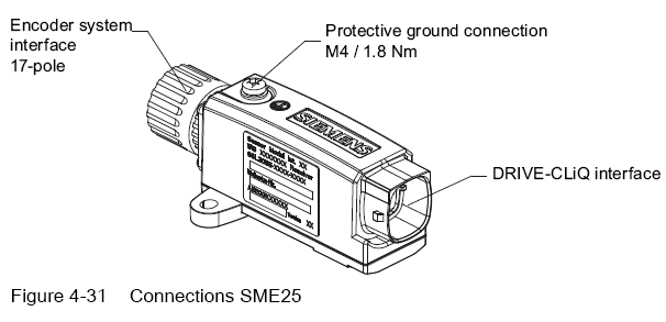 connections SME25