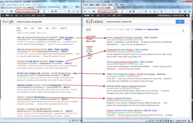 google.hk search vs gfsoso.com search