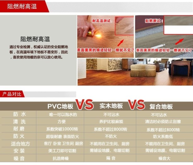 pvc prevent fire