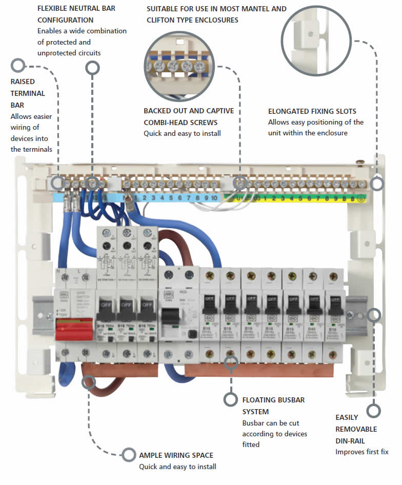 dual rcd consumer unit wiring diagram
