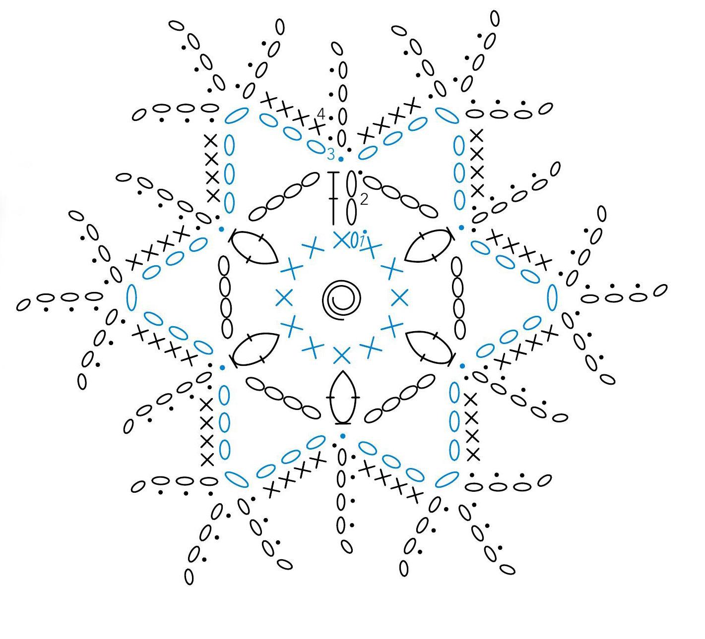 snowflakescrochetpatterndiagram