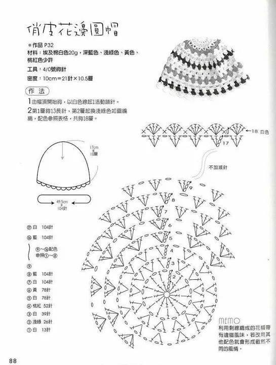 crochet granny flower diagram crochet kingdom