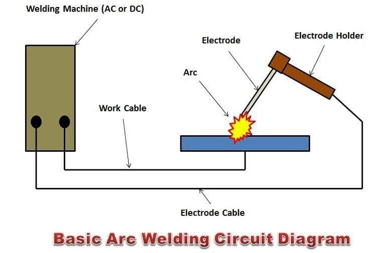 Arc Wiring Diagram