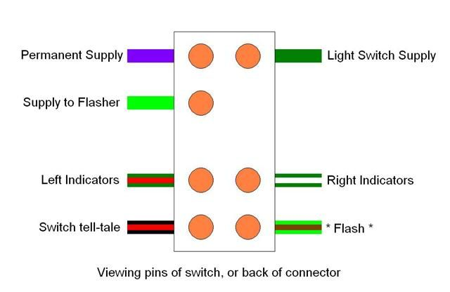 Land Rover Series 3 Fuse Box Index listing of wiring diagrams