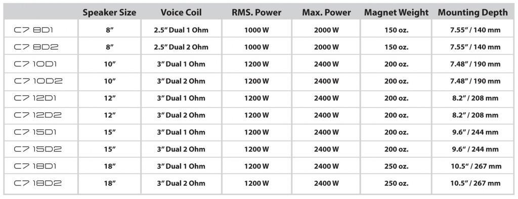 For Car Speakers To Amp Wiring Diagram C7 Series Crossfire Car Audio