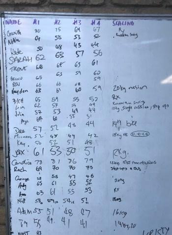 Scores - AM & Lunch 6/2/18