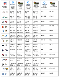 Your NFL Week 2 Betting Line Movement Chart | Crossing Broad