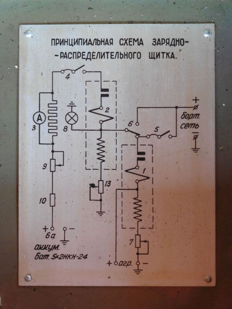 ruski_punjac_akumulatora_05