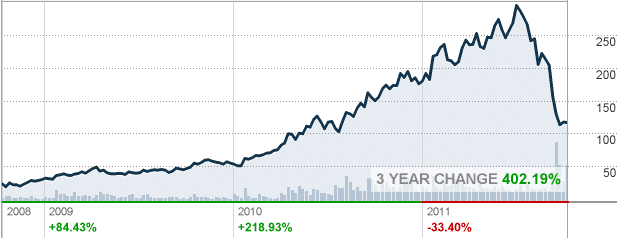 netflix stock split details