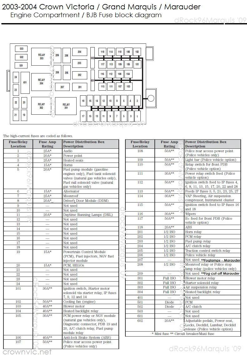 2004 ford crown victoria fuse box diagram