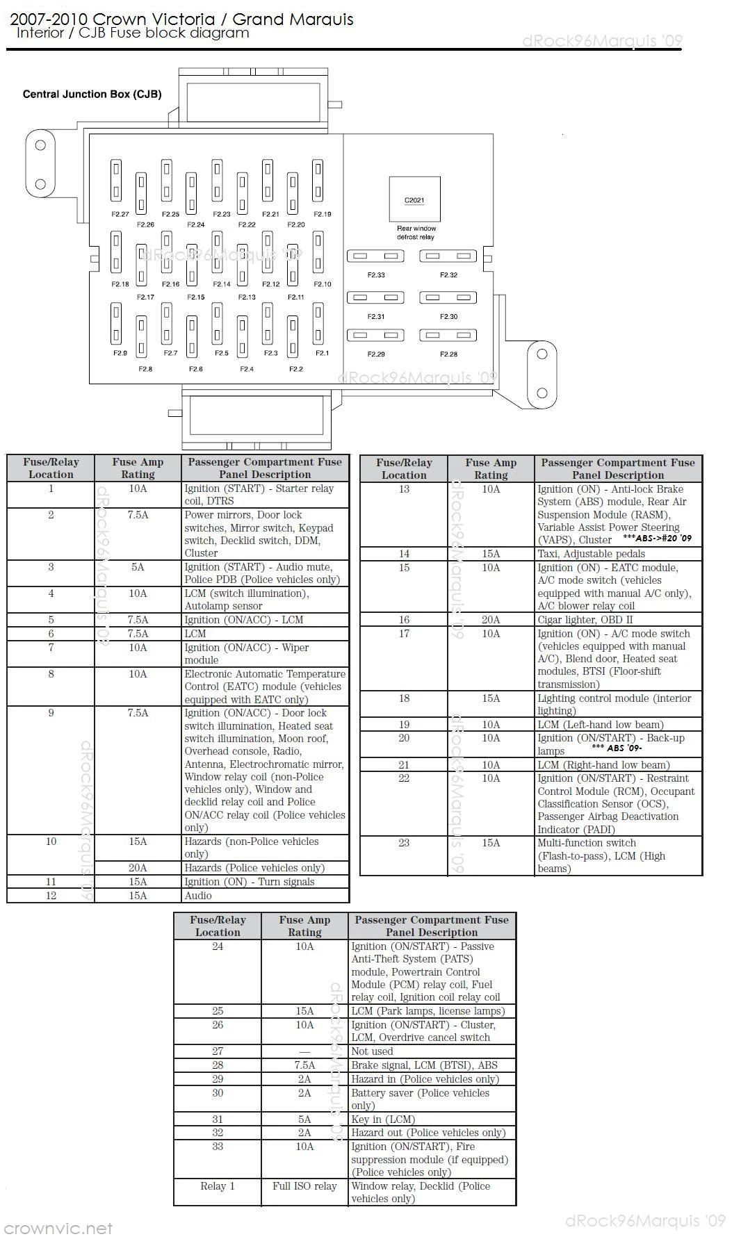 2007 ford interceptor fuse box diagram