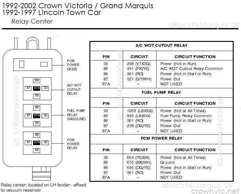 2010 Mercury Grand Marquis Fuse Box Online Wiring Diagram