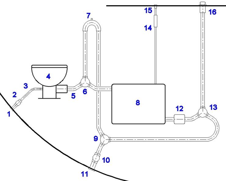 jabsco pump wiring diagram