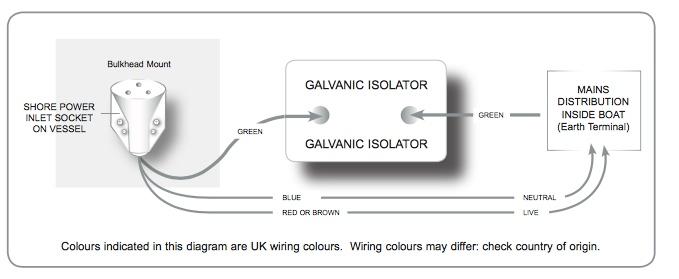 Reverse Polarity Wiring Wiring Diagrams