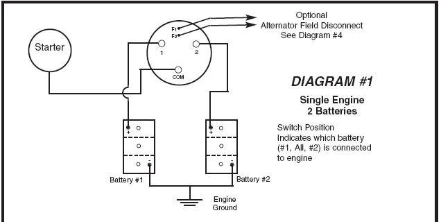 4 Way Battery Switch Wiring Diagram Wiring Diagram
