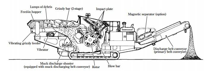 mobile ball mill diagram