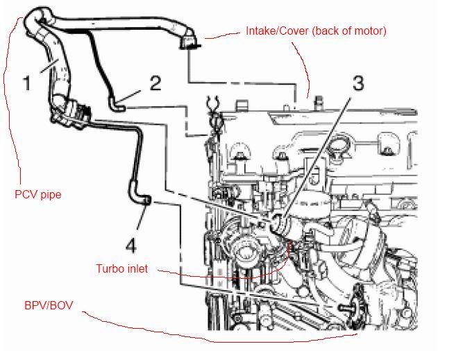 2012 chevy cruze ls engine diagram