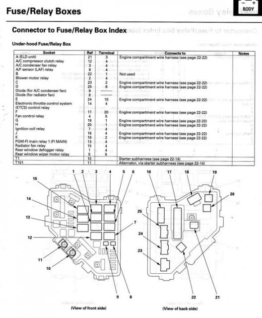 2007 Accord Fuse Diagram Wiring Diagram