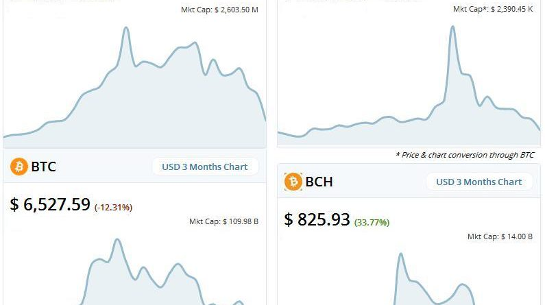 Top 10 cryptocurrencies to mine \u2013 Cryptomorrow \u2013 Cryptocurrency