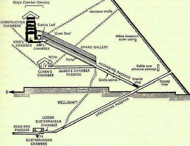 Great Pyramid of Khufu - Crystalinks