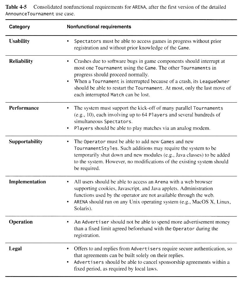 Software Engineering Case Studies Oo Sw Engr Requirements Elicitation