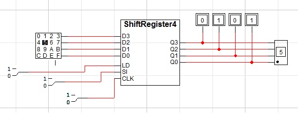 CS201 Design Multiplier Lab