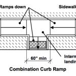 Combination Curb Ramp