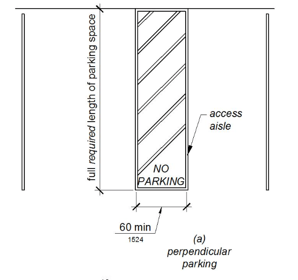 ADA parking access isle width for the California Supplemental Exam for Landscape architects