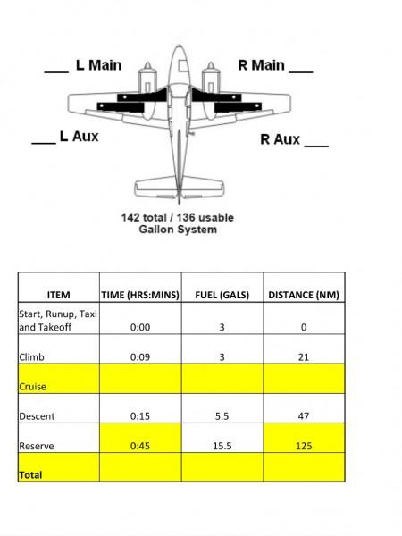 CSOBeech - Beechcraft Fuel Level Sensors