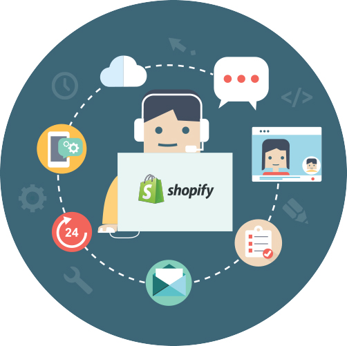 Hire Shopify Developer India Dedicated Theme, Plugin Programmers - Developer