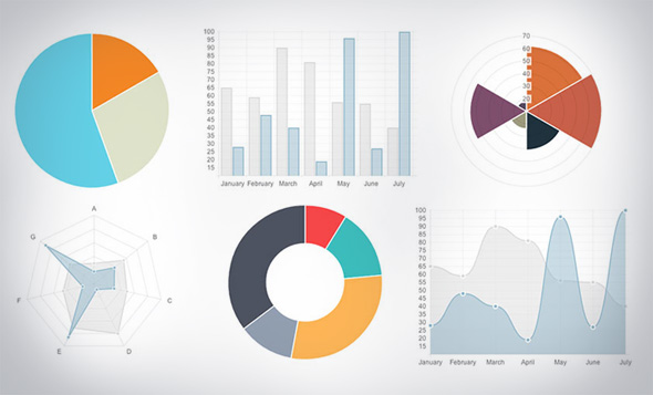 Charts  Graphs Demos, Tools  Tutorials