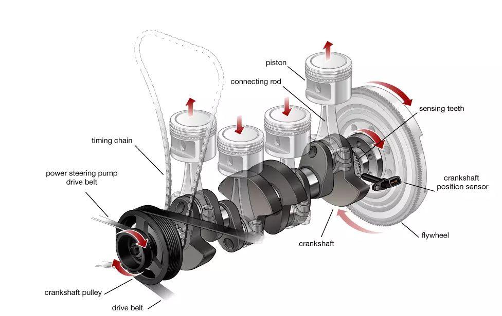 polaris diesel fuel filter
