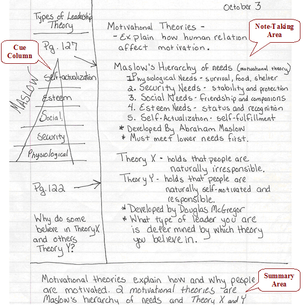 Resources for Students Cleveland State University - Sample Cornell Note