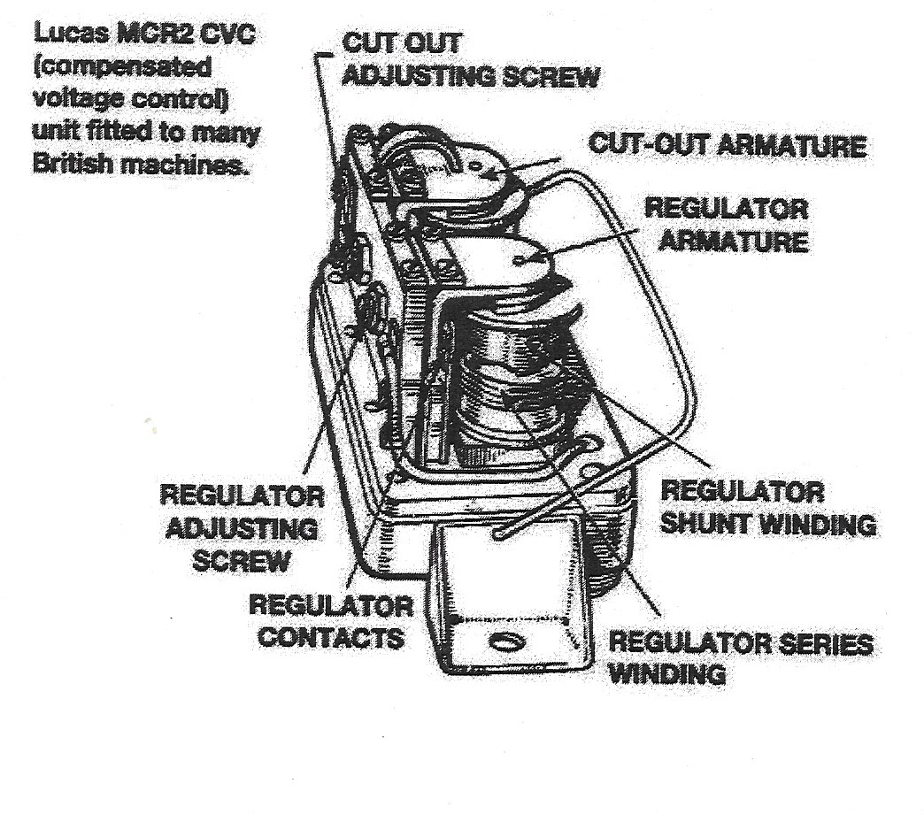 motorcycle charging system wiring diagram