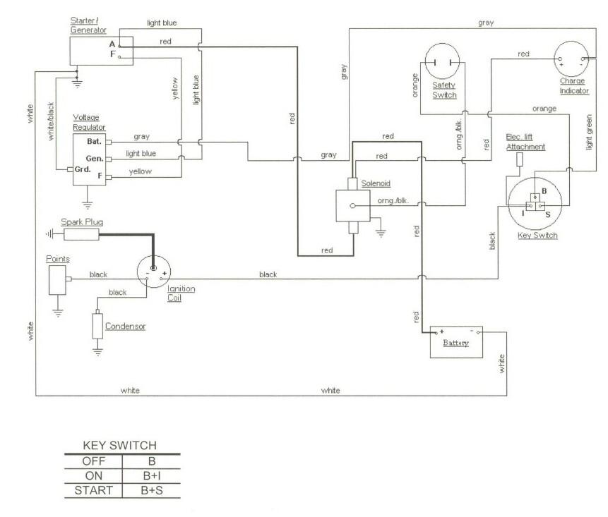 Wiring Diagram Ih Hydro 100 Wiring Diagram 2019