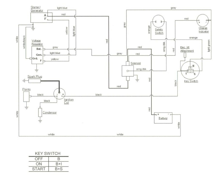 Ford 7600 Wiring Diagram Charging Wiring Schematic Diagram