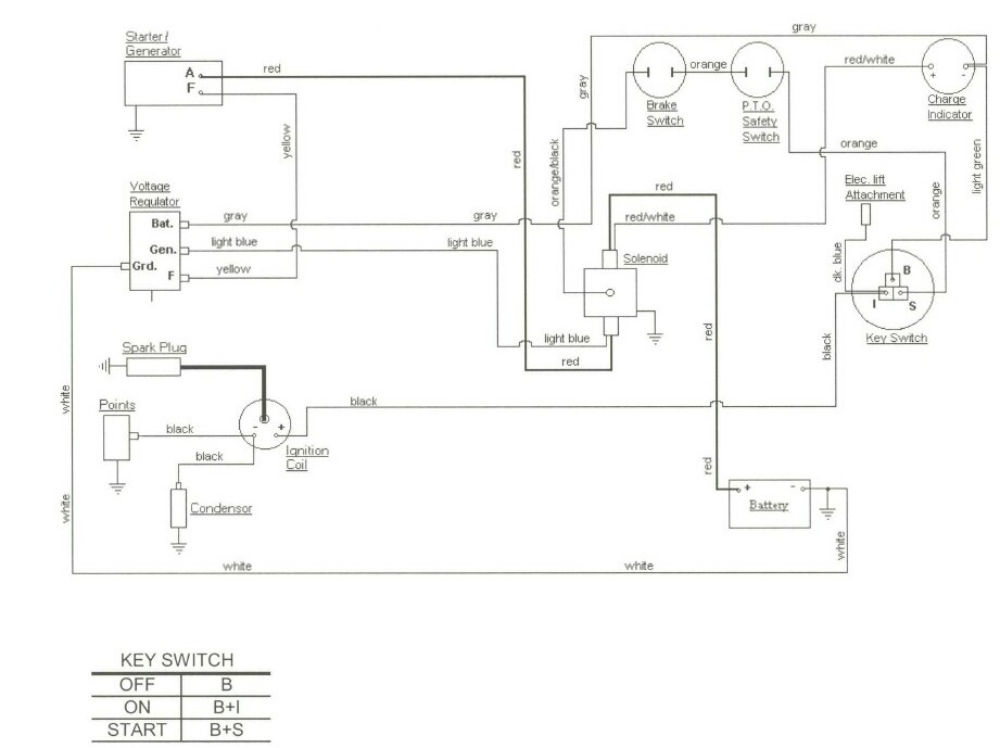 Ignition Switch Wiring Diagram Cub Cadet - Nudohugeslankaviktcenter