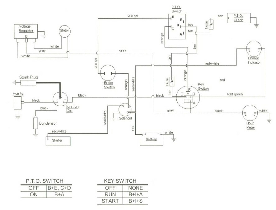 Scotts Wiring Diagram Free Download Schematic Online Wiring Diagram