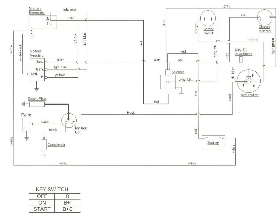 1054 Cub Cadet Wiring Diagram Wiring Diagram