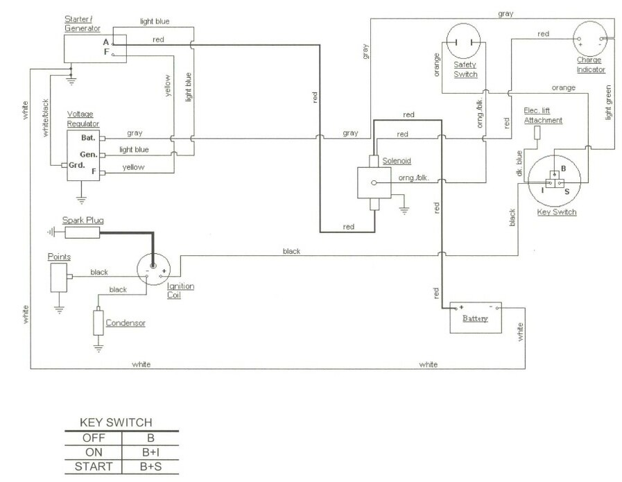 100 Cub Wiring Diagram Online Wiring Diagram