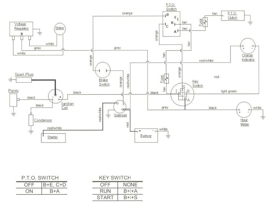 Cub Cadet 1250 Wiring Diagram - Ulkqjjzsurbanecologistinfo \u2022