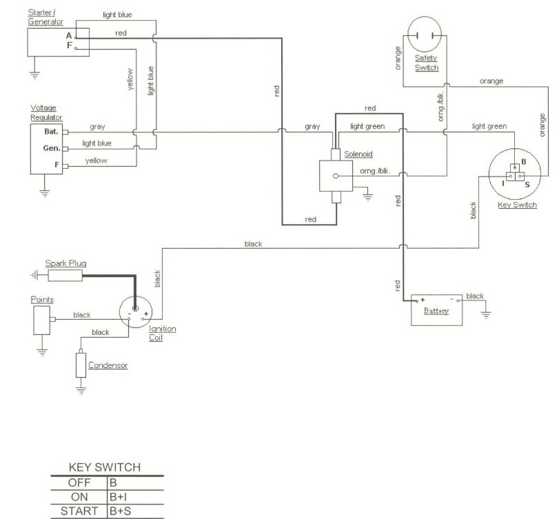 For Cub Cadet 1250 Wiring Diagram Cub Cadet Faq