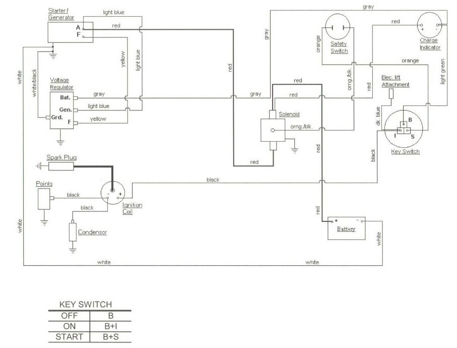 Wiring Diagram Cub Cadet 13wx91at056 Online Wiring Diagram