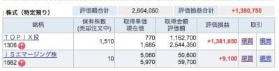 2015年6月 特定口座 株