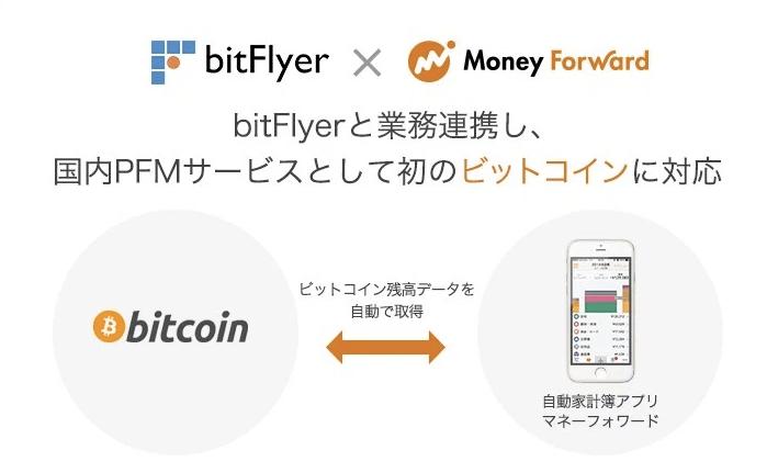 二大フィンティックサービス会社 マネーフォワード×bitflyer 少し分かり難いbitflyer(ビットフライヤー)口座をマネーフォワードに登録する方法を紹介するよ。
