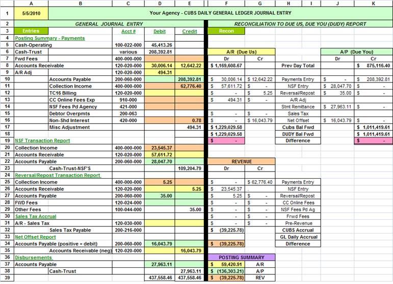 Accounting Resume General Ledger General Ledger Accountant Resume Sample One General Ledger Template